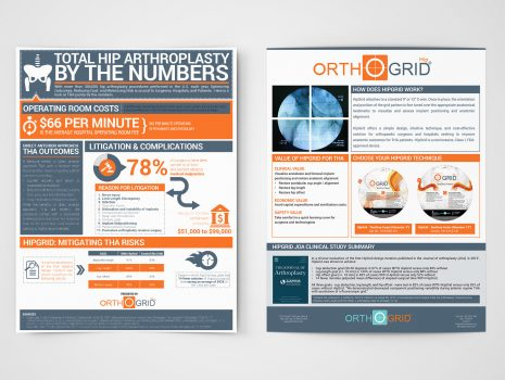 OrthoGrid Infographic Sell Sheet