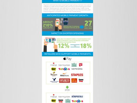 Shop! Infographic Series