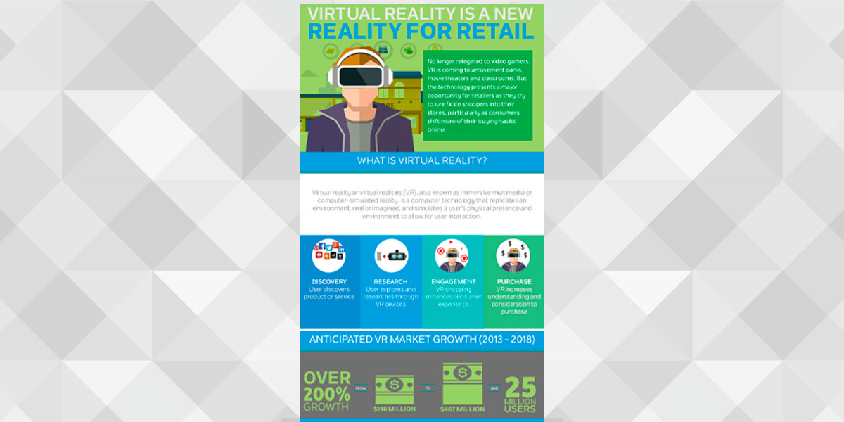 Journal of Shopper Research Infographic Series